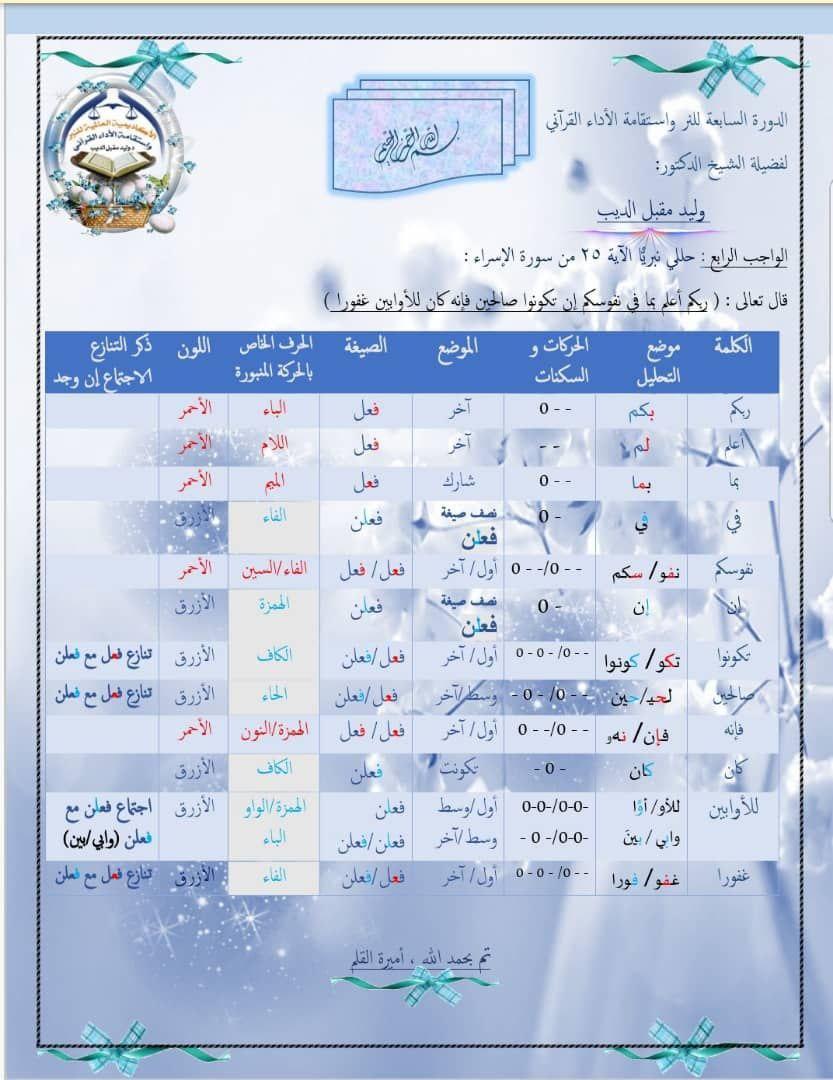 الواجب الرابع / الدورة السابعة  - صفحة 4 Eaoo_a27