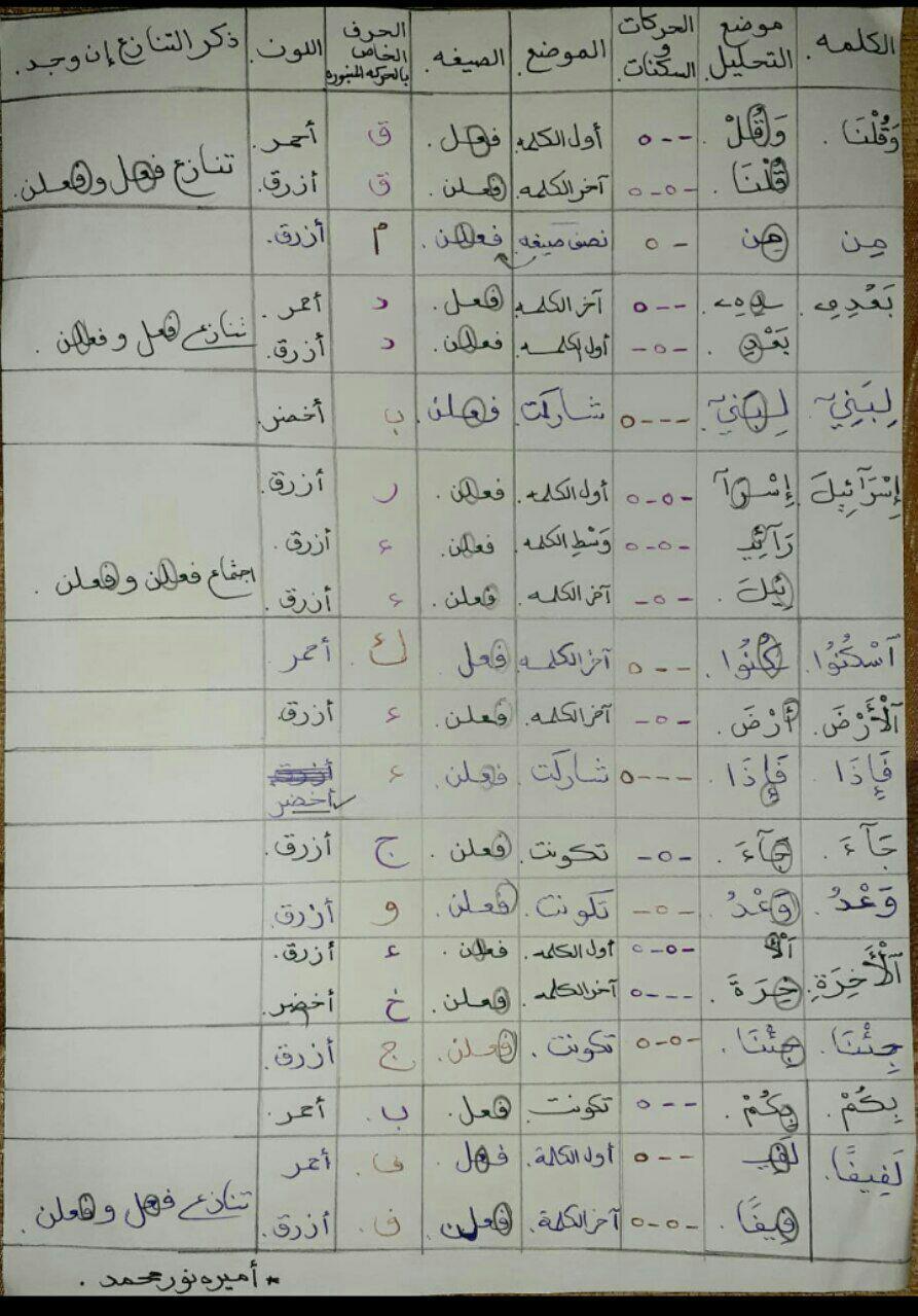 الواجب الخامس / الدورة السابعة - صفحة 6 Eaoo_a34