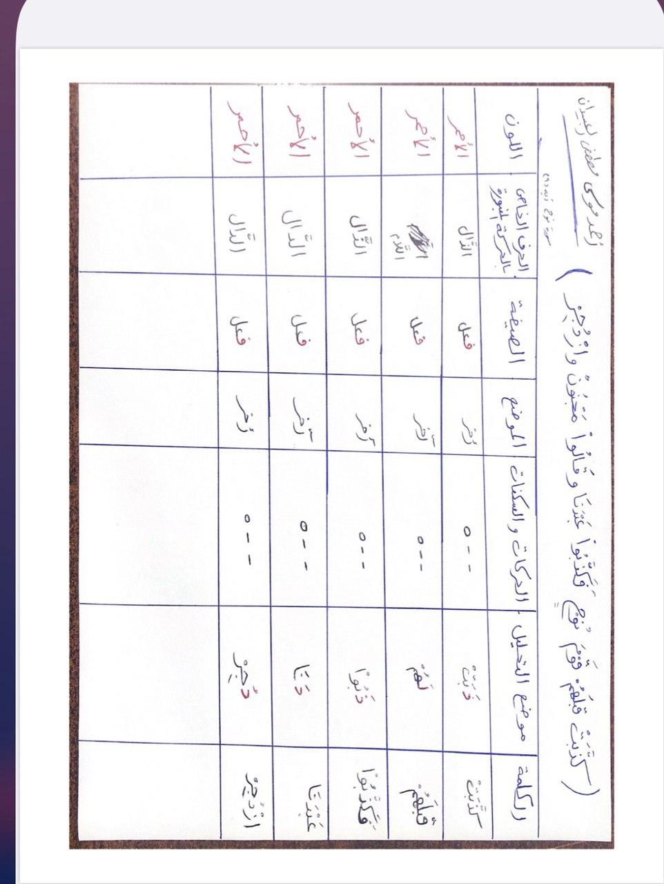 الواجب الأول/ الدورة الرابعة - صفحة 2 Eyac_a10