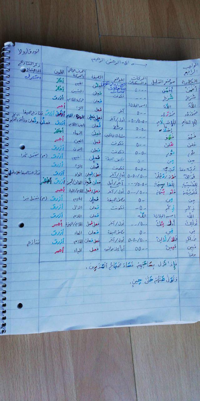 الواجب الخامس / الدورة الخامسة - صفحة 5 I_aai10