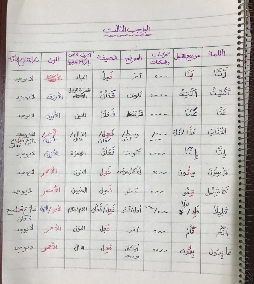الواجب الثالث / الدورة السابعة - صفحة 4 Ia_aay11