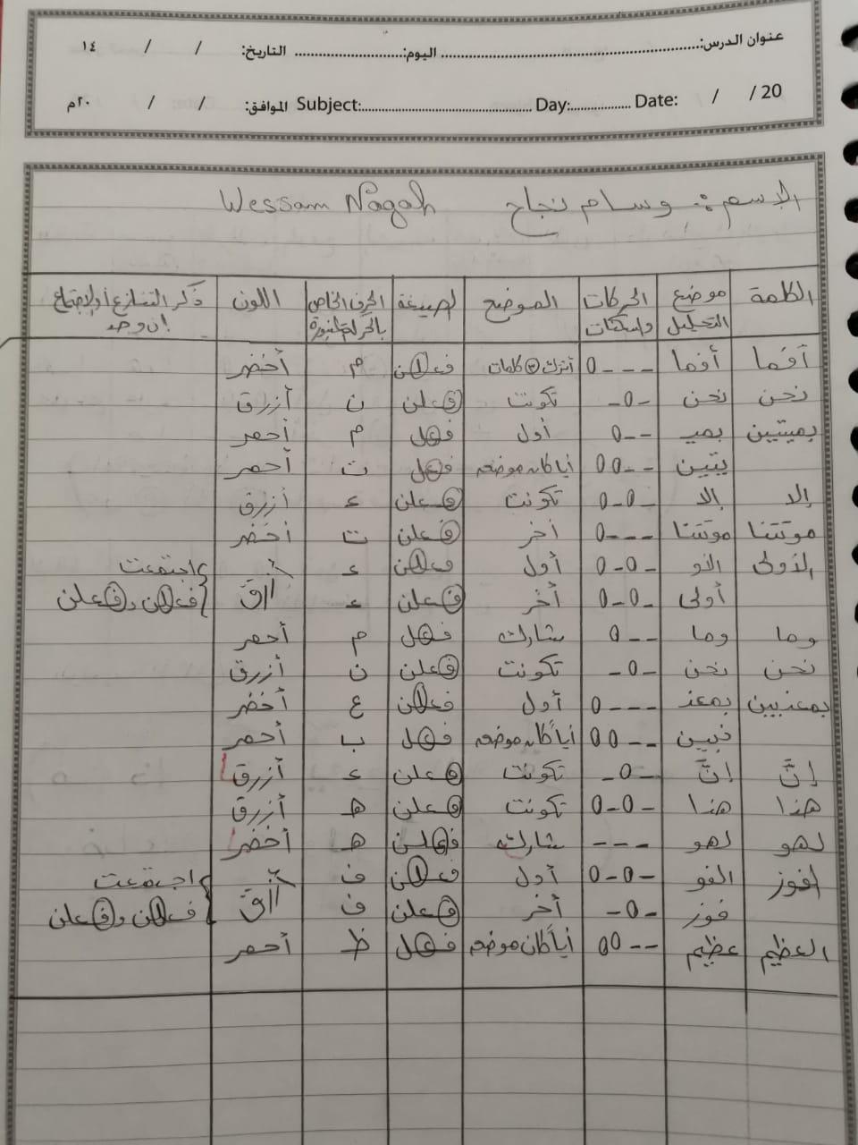 الواجب السادس / الدورة الخامسة - صفحة 2 Ia_ayy24
