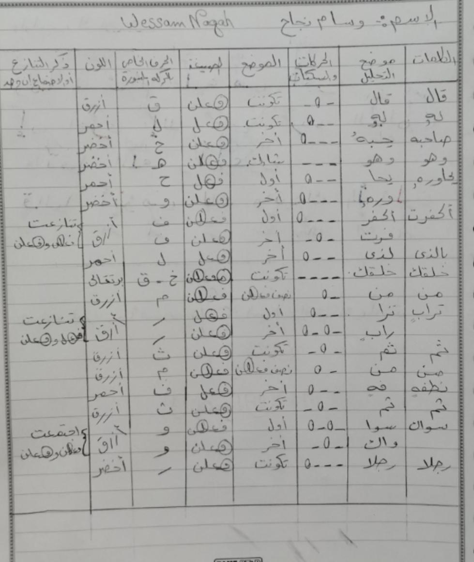الواجب السابع / الدورة الخامسة - صفحة 3 Ia_ayy26