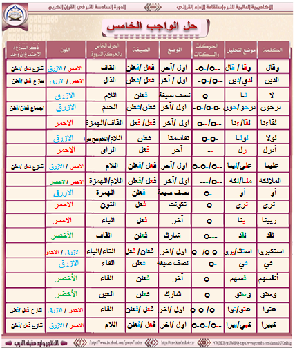 الواجب الخامس/ الدورة السادسة - صفحة 2 Ia_oia10