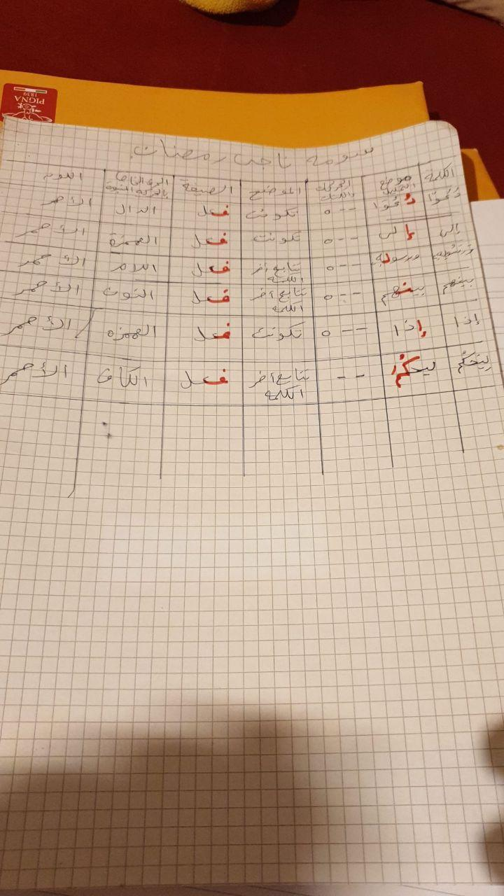 الواجب الأول / الدورة السابعة - صفحة 16 Iao_ay10