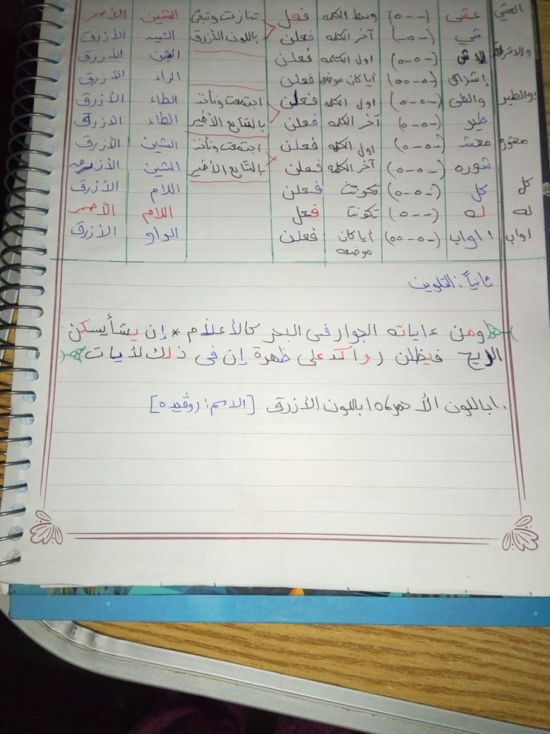 الواجب الرابع / الدورة الخامسة - صفحة 3 Iaoco210