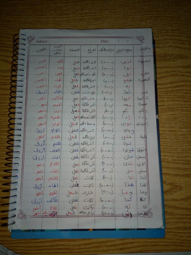 الواجب الثالث / الدورة الخامسة - صفحة 5 Iaoco_12
