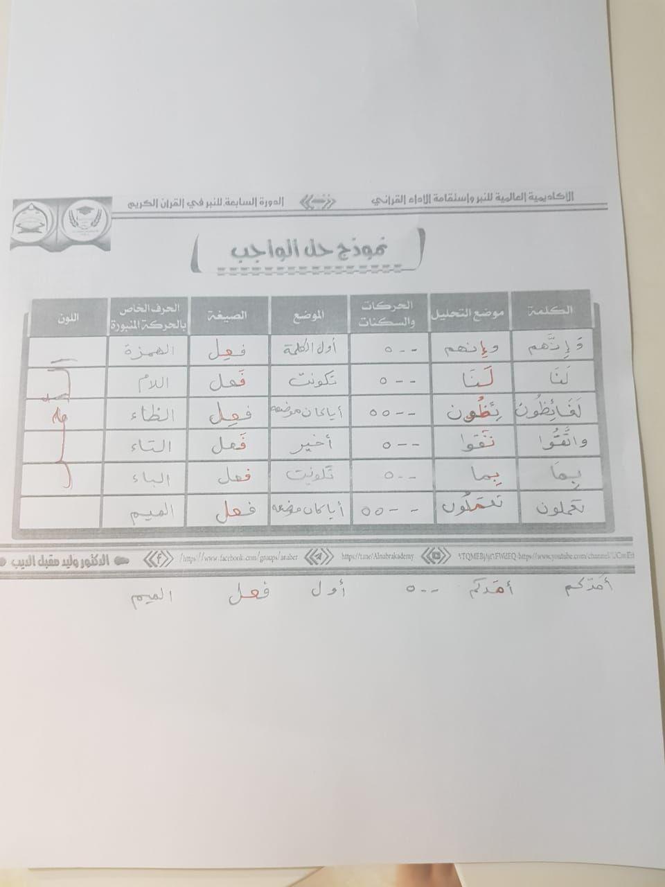 الواجب الثاني / الدورة السابعة - صفحة 16 Io_aao13