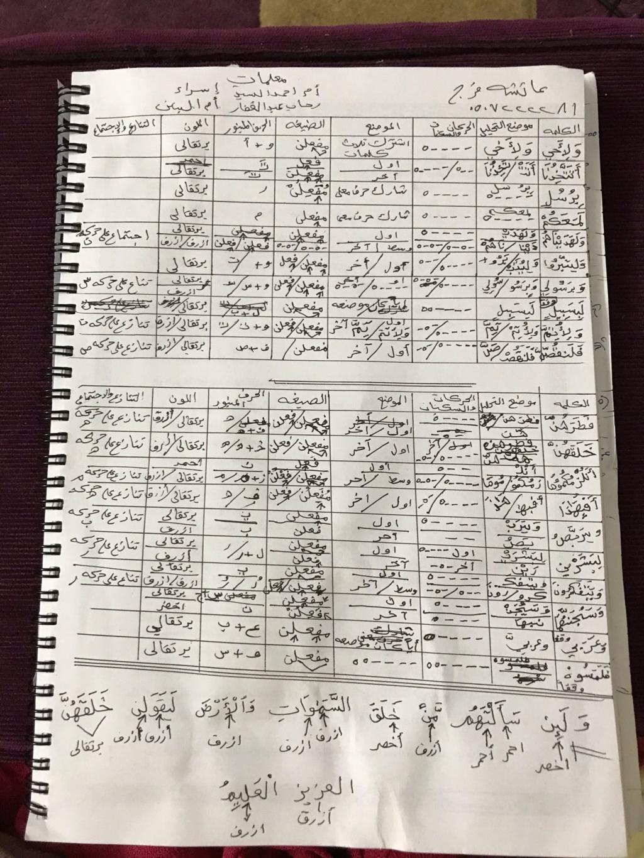الواجب الثامن / الدورة الخامسة - صفحة 2 Io_ay13