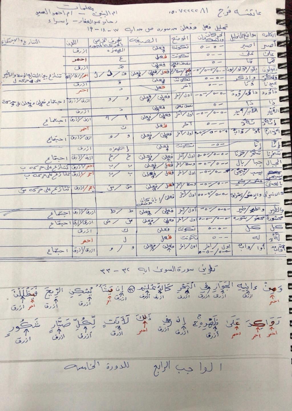 الواجب الرابع / الدورة الخامسة - صفحة 4 Io_ay_13
