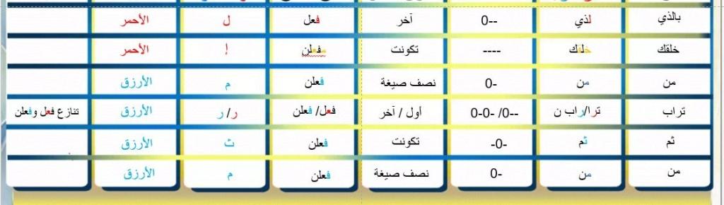الواجب السابع / الدورة الخامسة - صفحة 5 Io_oaa14