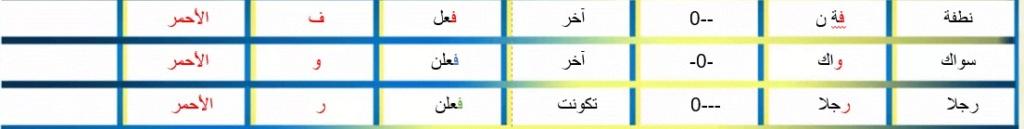 الواجب السابع / الدورة الخامسة - صفحة 5 Io_oaa16
