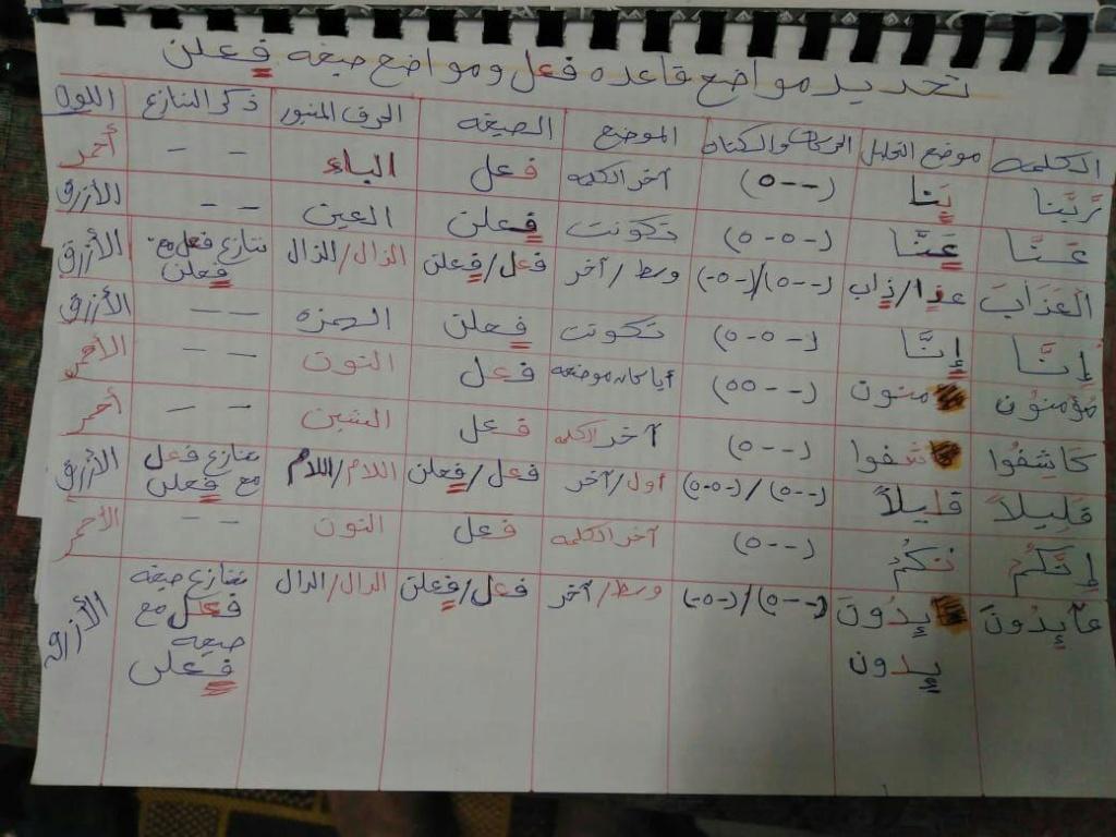الواجب الثالث / الدورة السابعة - صفحة 13 Ioaa_a28