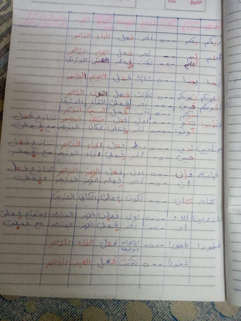 الواجب الرابع / الدورة السابعة  - صفحة 12 Ioaa_a33