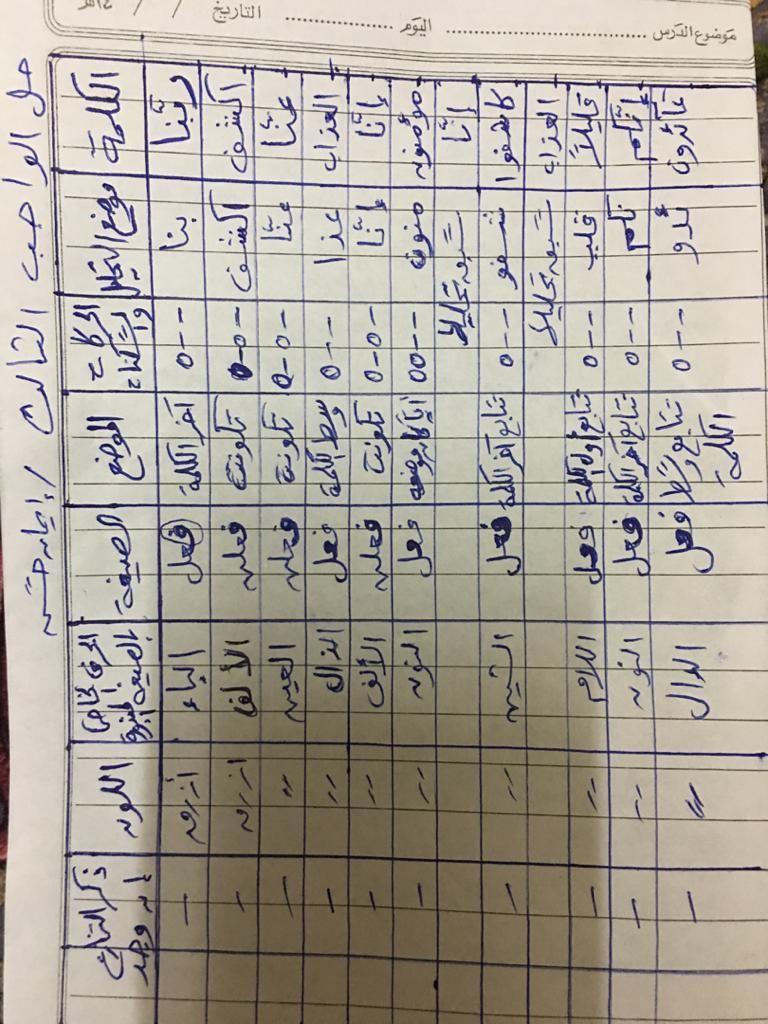 الواجب الثالث / الدورة السابعة - صفحة 12 Ioaa_y11