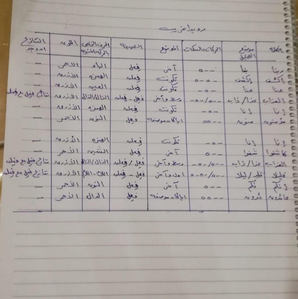 الواجب الثالث / الدورة السابعة - صفحة 4 Ioc12