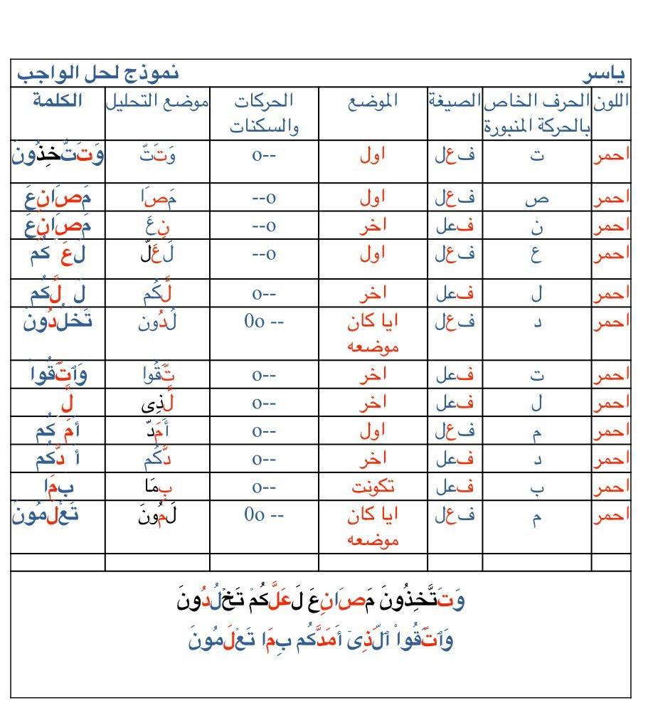 الواجب الرابع/ الدورة الرابعة - صفحة 2 O12