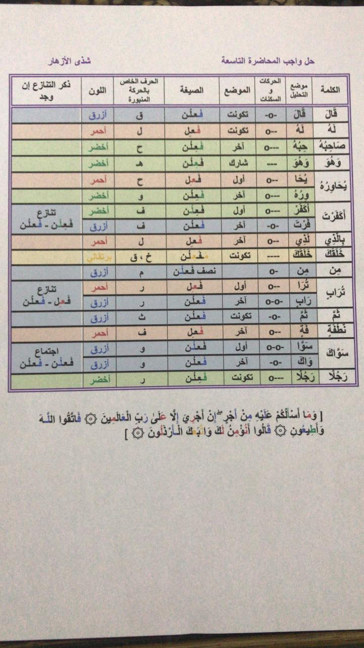 الواجب السابع / الدورة الخامسة O_a11