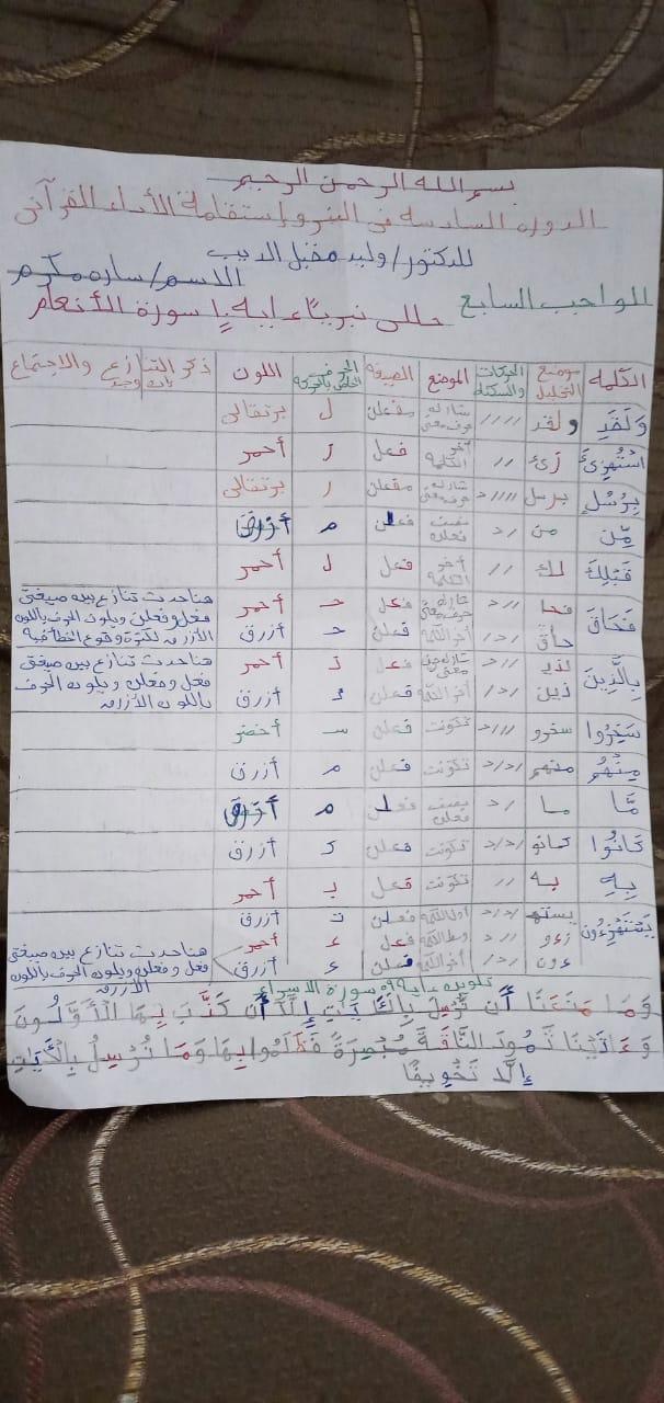 الواجب السابع/ الدورة السادسة - صفحة 2 O_aaa13