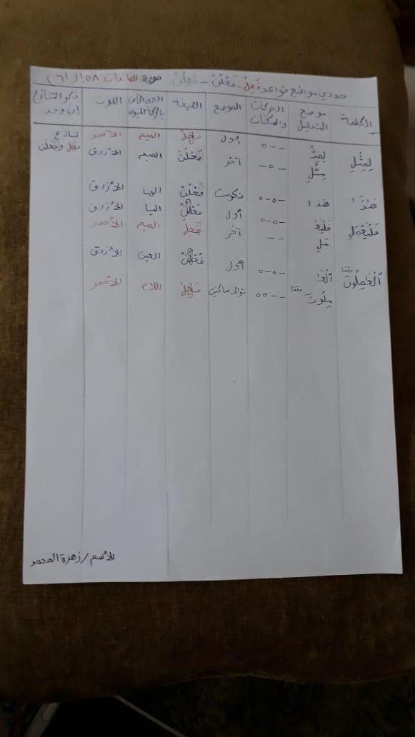 الواجب السادس / الدورة الخامسة - صفحة 2 O_aaya17