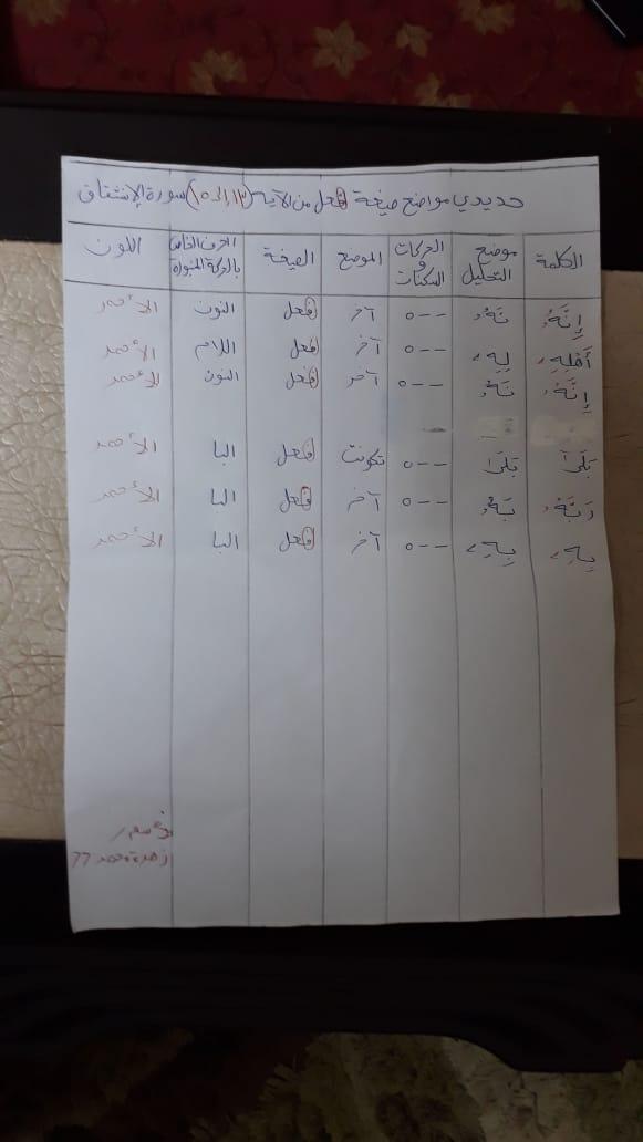 الواجب الأول / الدورة السادسة  - صفحة 2 O_ayac20