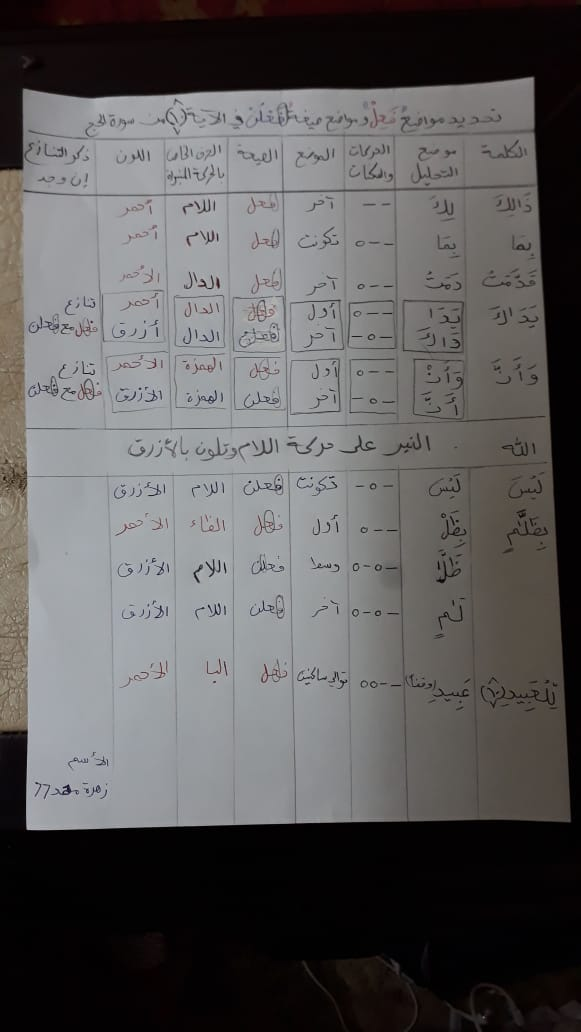 الواجب الثالث / الدورة السادسة - صفحة 2 O_ayac22