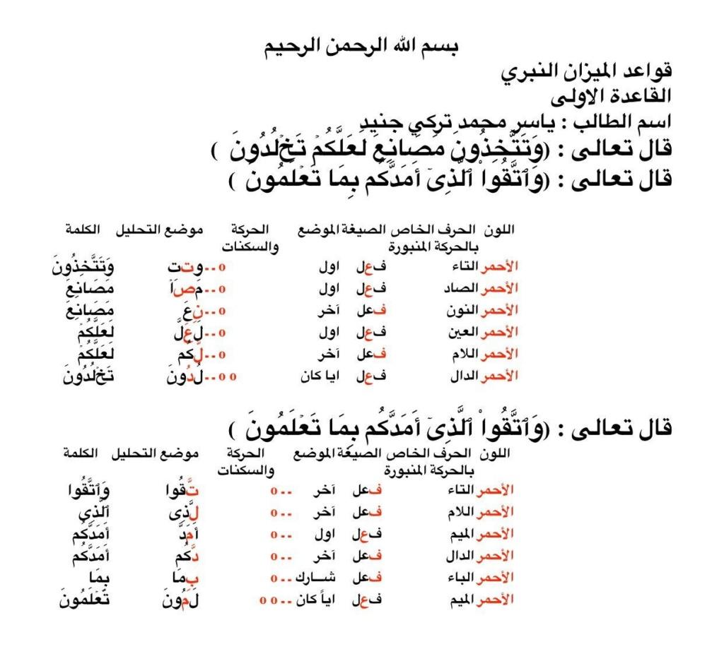 الواجب الثاني/ الدورة الرابعة - صفحة 2 O_ayac31