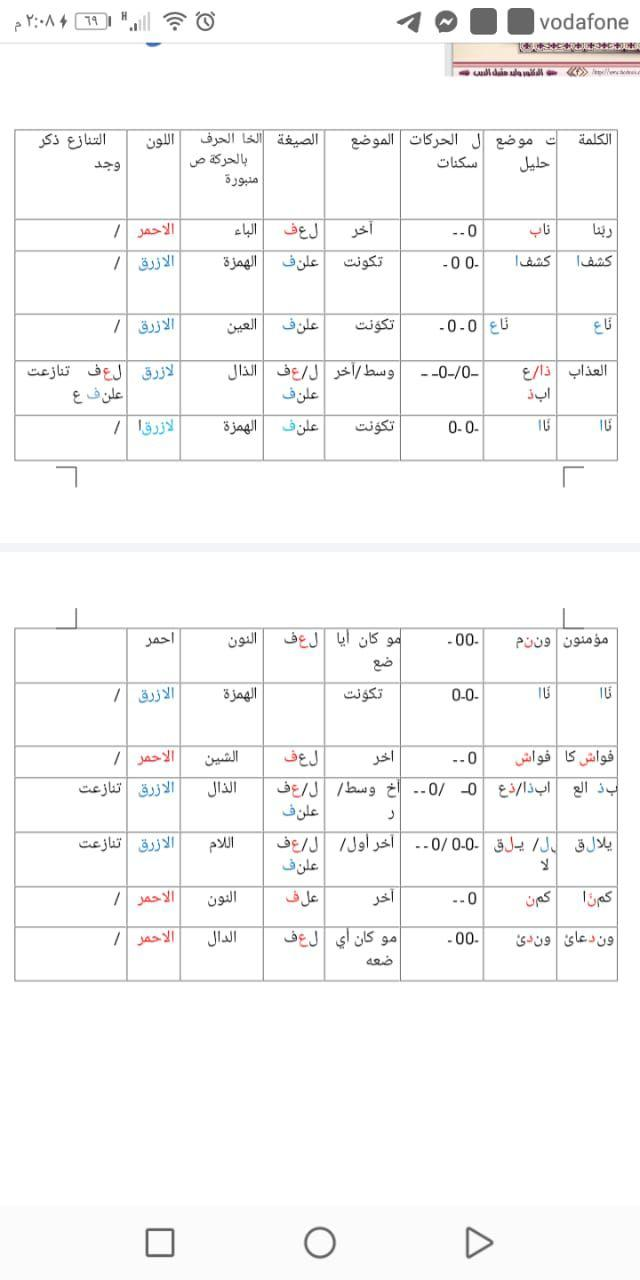 الواجب الثالث / الدورة السابعة - صفحة 14 O_iic11