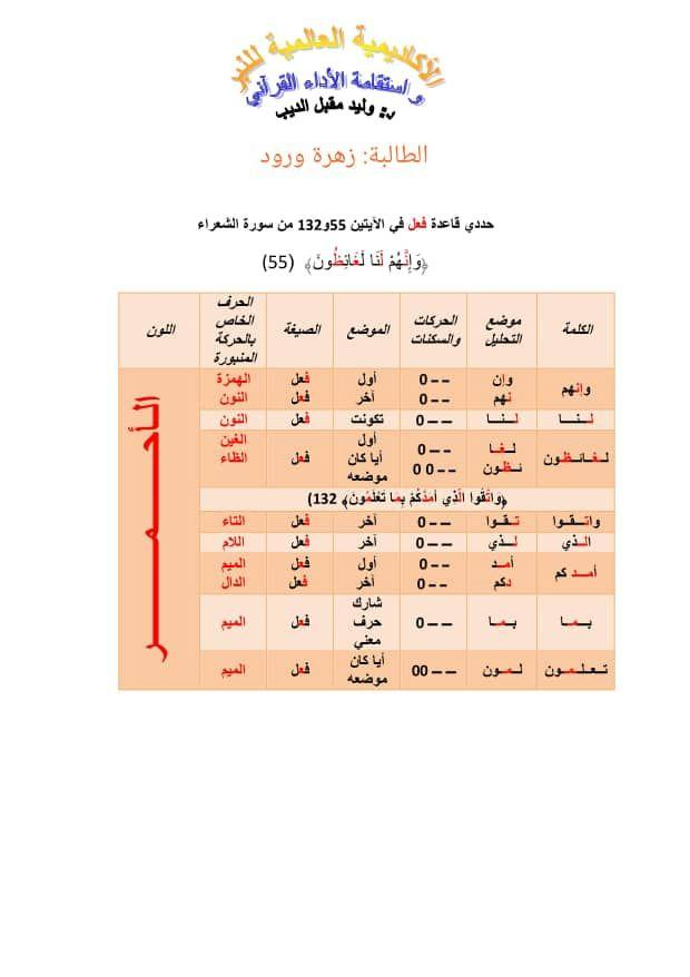 الواجب الثاني / الدورة السابعة - صفحة 6 O_iic_11