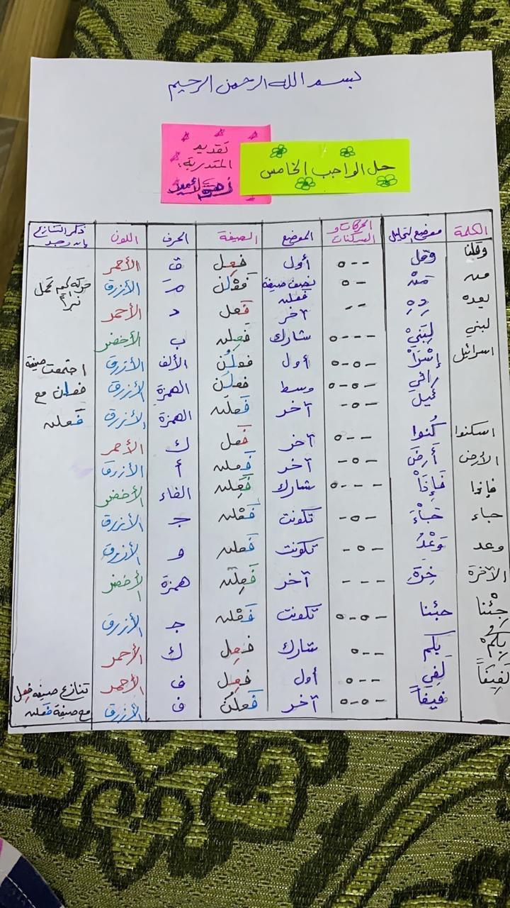 الواجب الخامس / الدورة السابعة - صفحة 11 O_oao_14