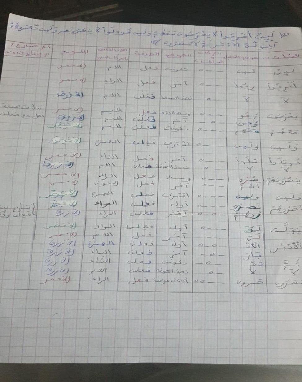 الواجب السادس/ الدورة السابعة - صفحة 5 O_oc_a43