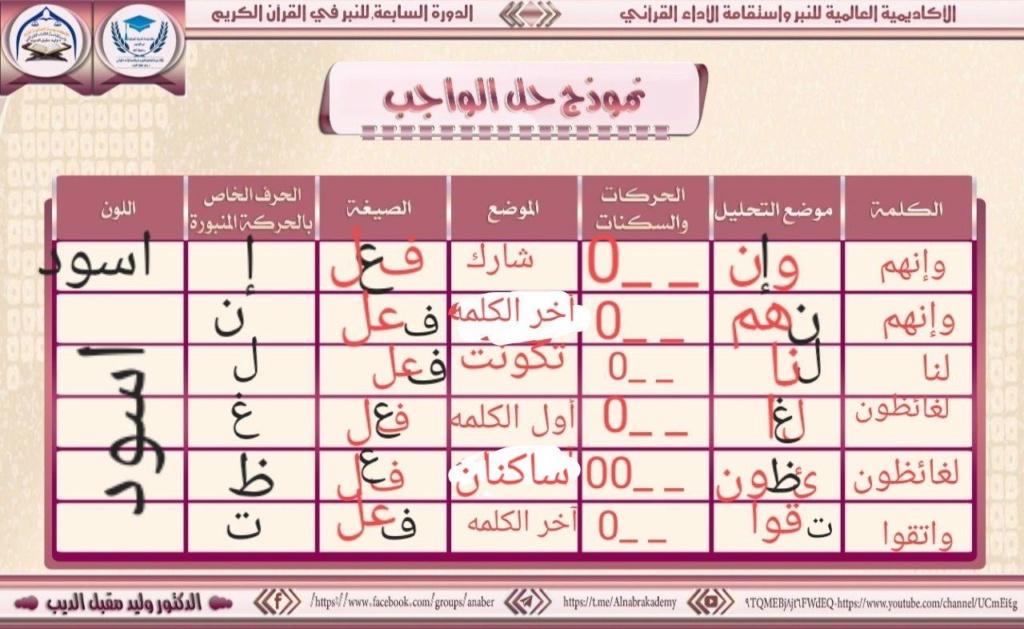 الواجب الثاني / الدورة السابعة - صفحة 5 O_ooa_10