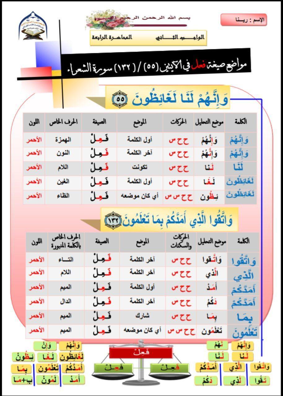 الواجب الثاني / الدورة السابعة - صفحة 14 Oa13