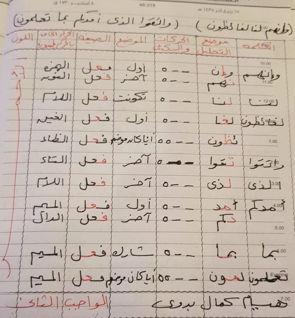 الواجب الثاني / الدورة السابعة - صفحة 16 Oa_aaa12