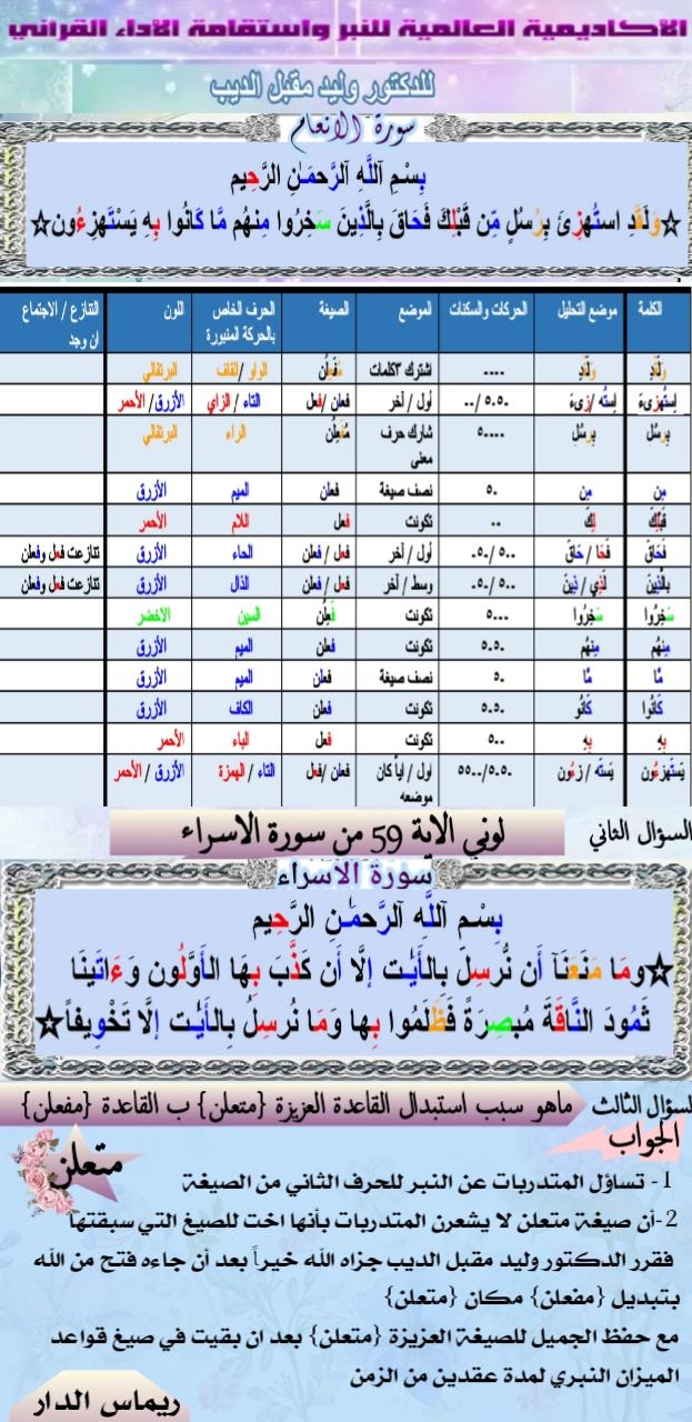 الواجب السابع/ الدورة السادسة Oa_ac14
