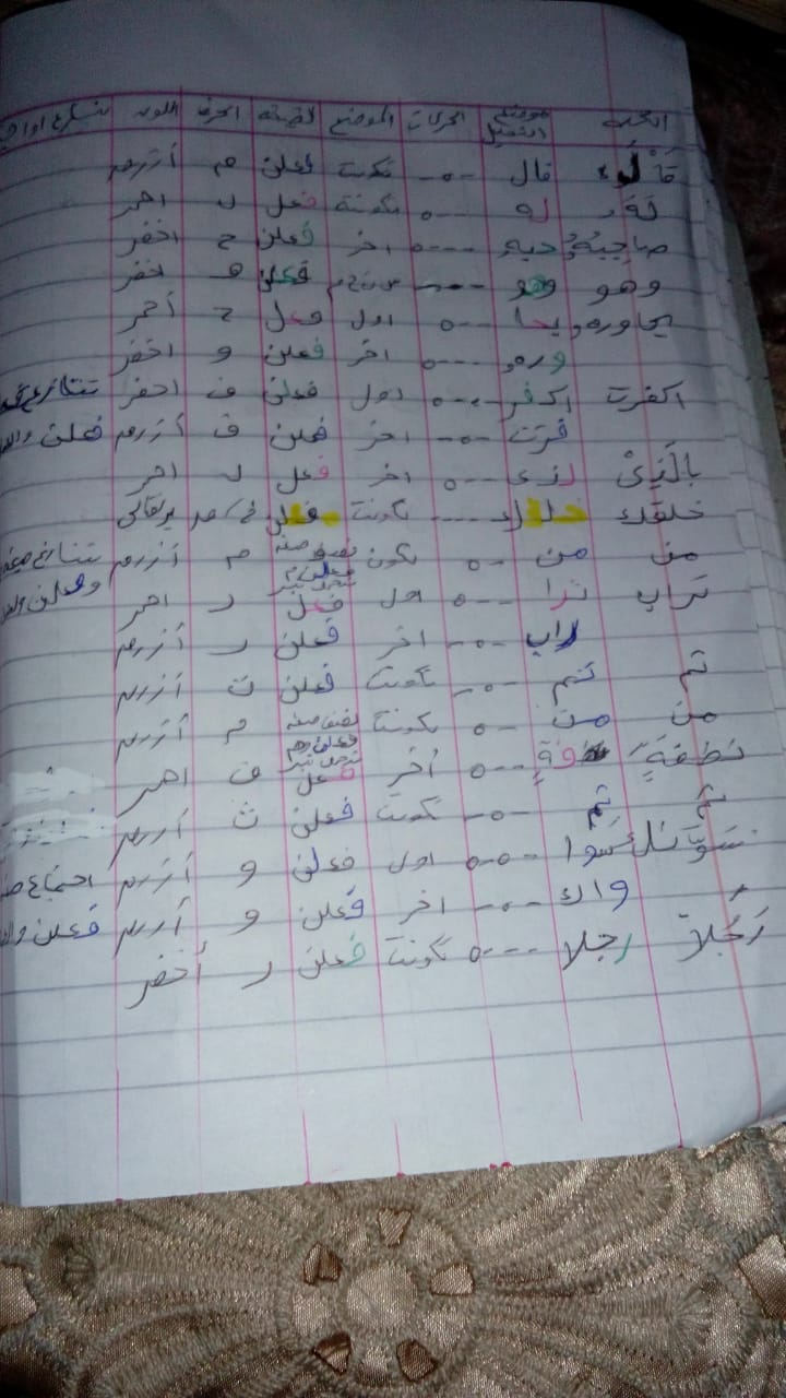 الواجب السابع / الدورة الخامسة Oa_aya24