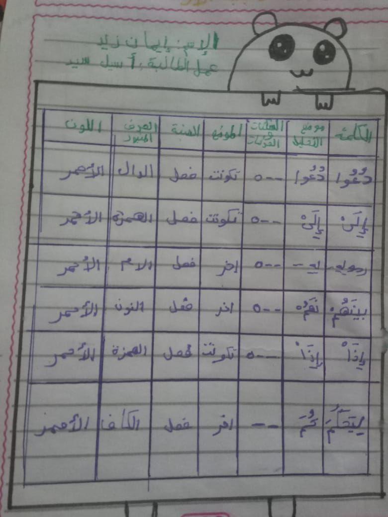 الواجب الأول / الدورة السابعة - صفحة 5 Oa_oc10