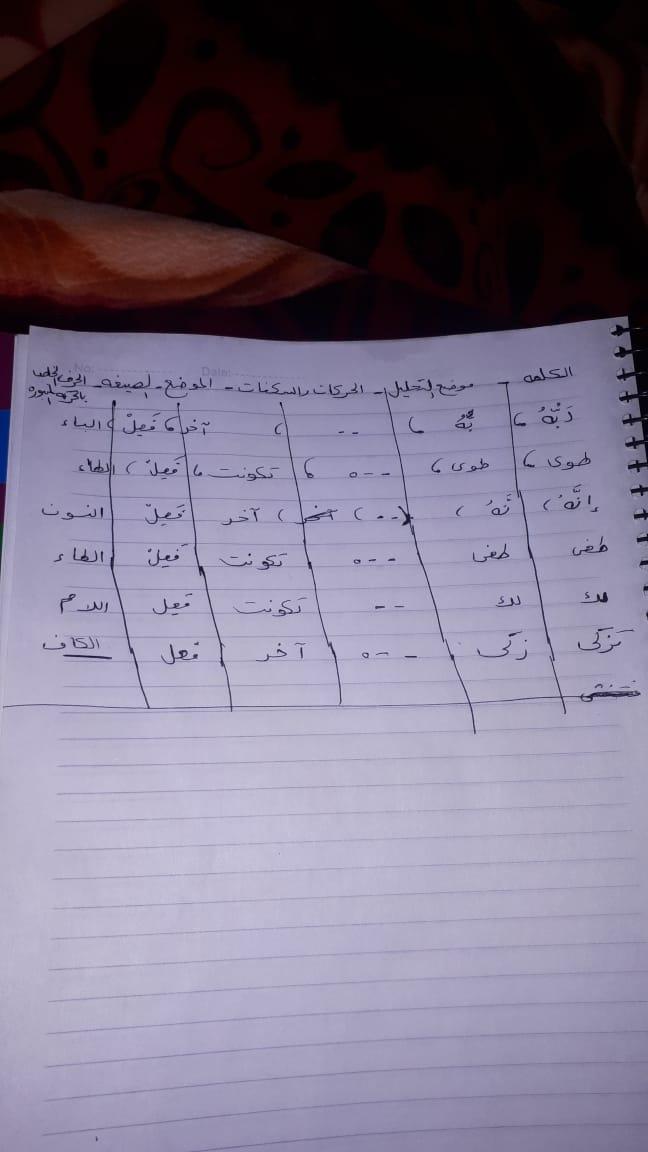 الواجب الأول / الدورة الخامسة - صفحة 5 Oaa_aa10