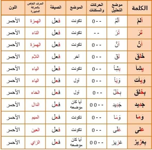 الواجب الثاني / الدورة السادسة - صفحة 4 Oaa_ai10
