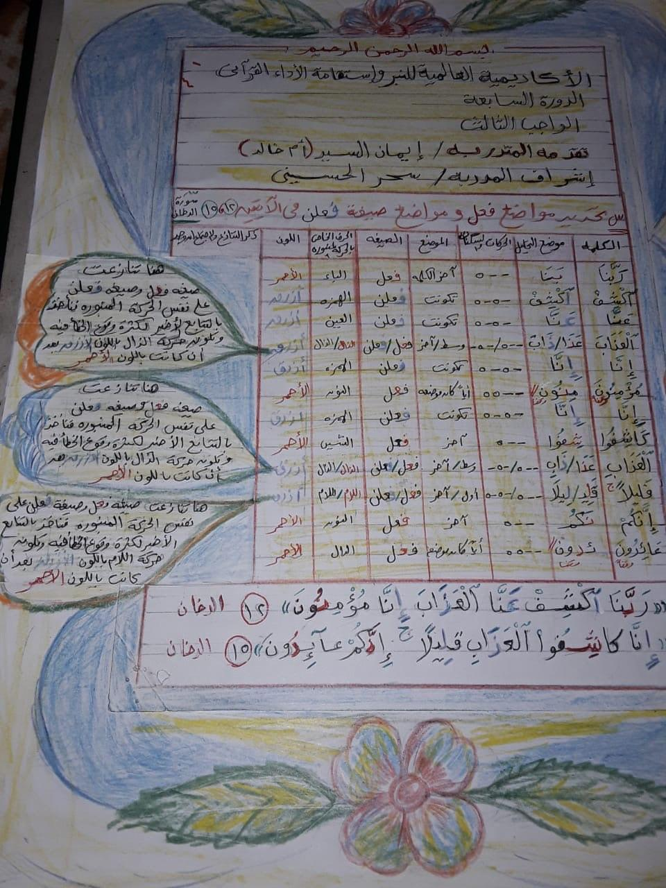 الواجب الثالث / الدورة السابعة Oaa_ao10
