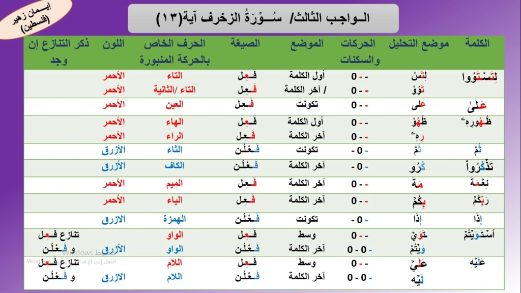 الواجب الثالث / الدورة الخامسة Oaa_o111