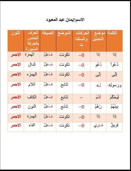 الواجب الأول / الدورة السابعة - صفحة 4 Oaa_oc12