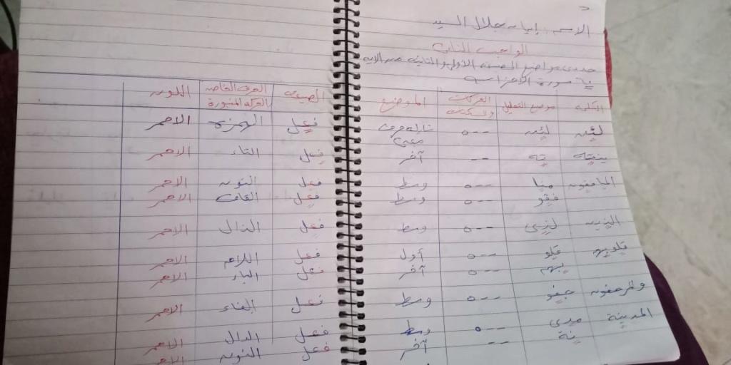الواجب الثاني/ الدورة الخامسة - صفحة 7 Oaa_ya21
