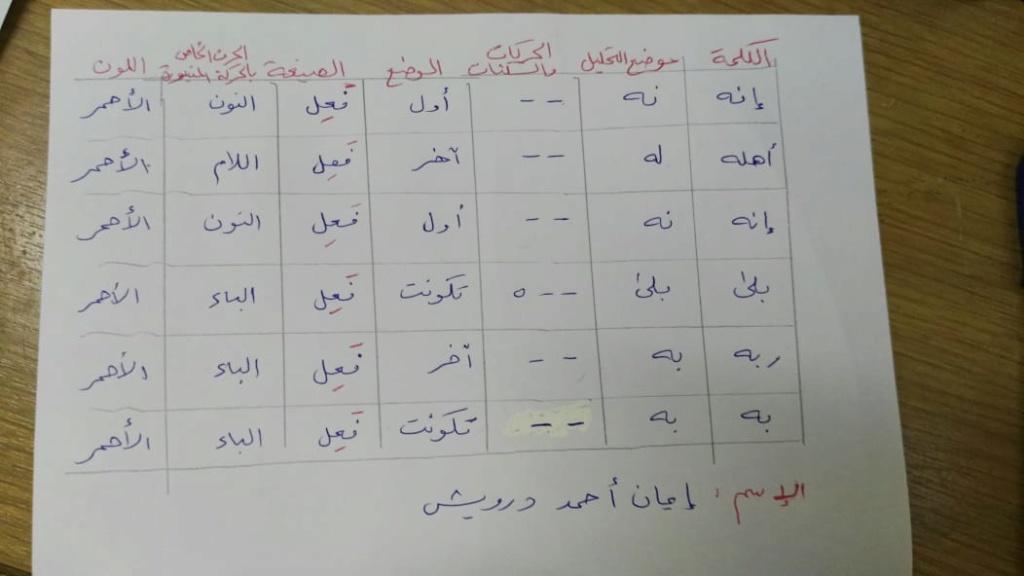 الواجب الأول / الدورة السادسة  - صفحة 3 Oaa_ya26