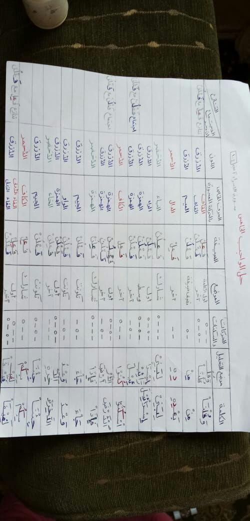 الواجب الخامس / الدورة السابعة - صفحة 3 Oaa_ya34