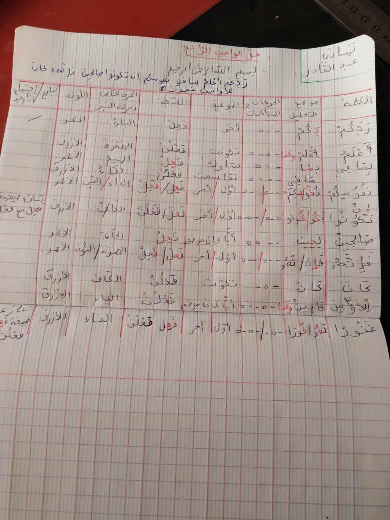 الواجب الرابع / الدورة السابعة  - صفحة 13 Oaao_o13