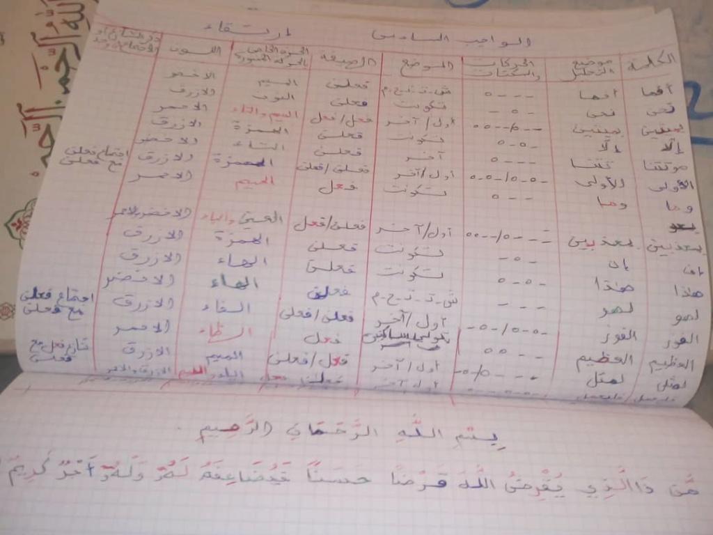 الواجب السادس / الدورة الخامسة - صفحة 3 Oae10