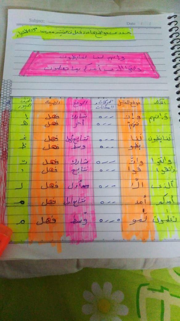 الواجب الثاني / الدورة السابعة - صفحة 16 Oae_i10