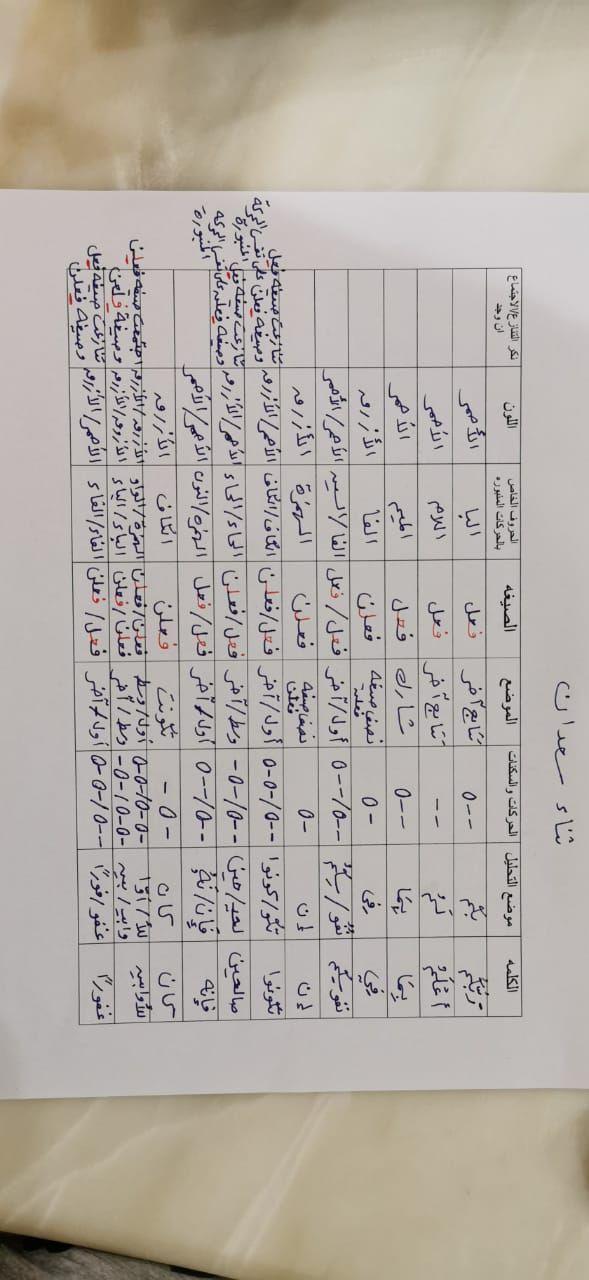 الواجب الرابع / الدورة السابعة  - صفحة 2 Oaeca10
