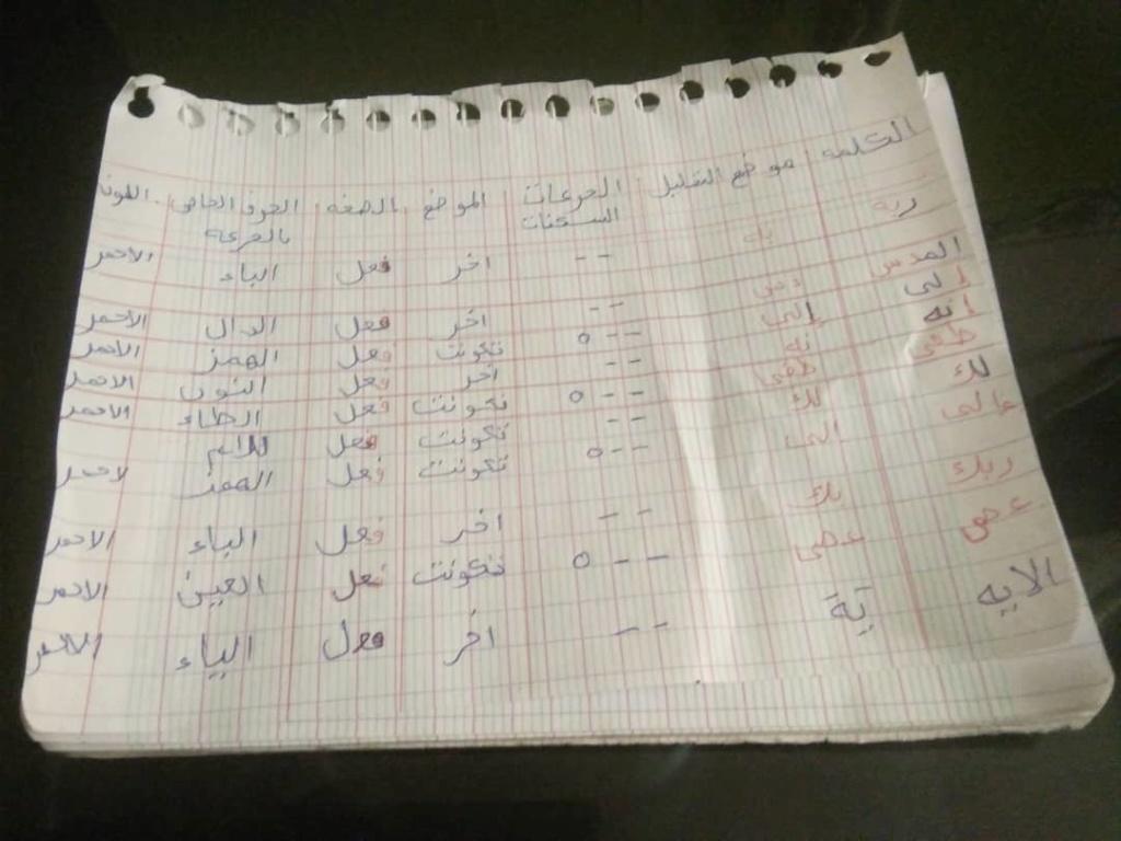 الواجب الأول / الدورة الخامسة - صفحة 6 Oaio_a16